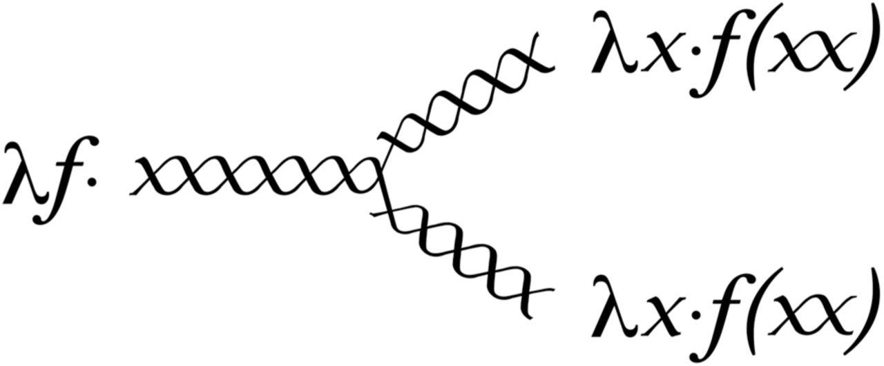 scott lattice lambda