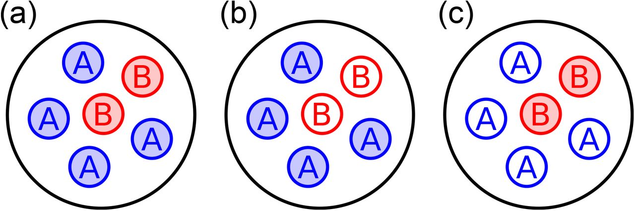 Evolutionary dynamics of collective action in spatially structured