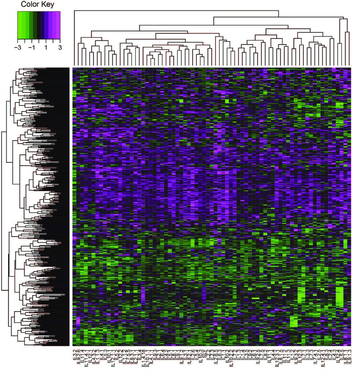 Auxin signaling is a common factor underlying natural variation in