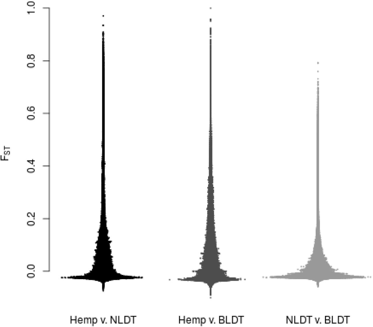 Genomic and Chemical Diversity in Cannabis | bioRxiv