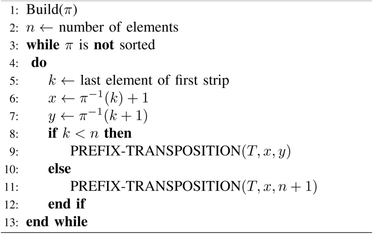 The 2-approximation algorithm of sorting by prefix