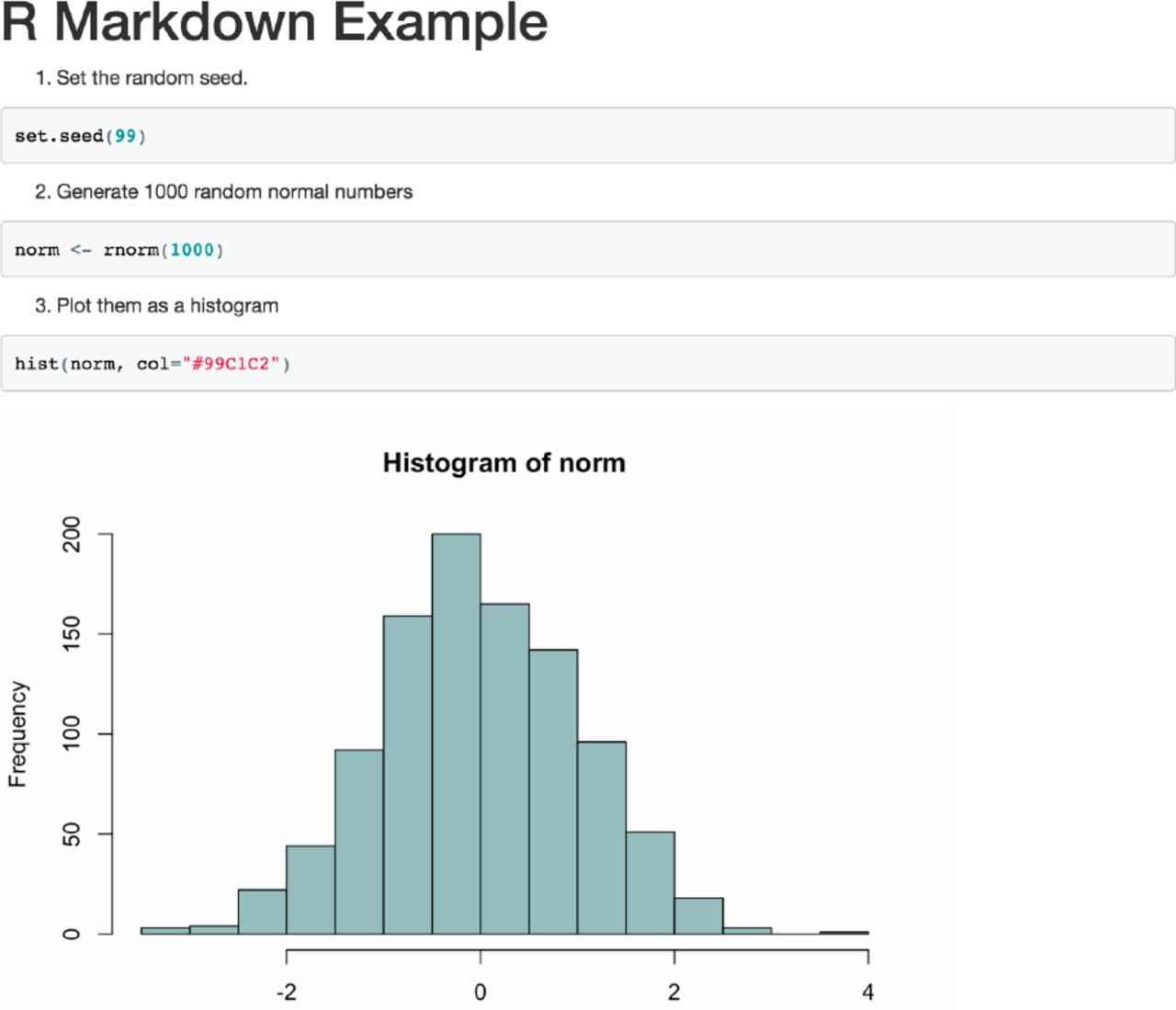Tools and techniques for computational reproducibility | bioRxiv