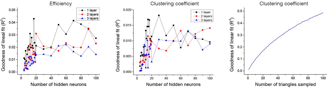 Combining complex networks and data mining: why and how