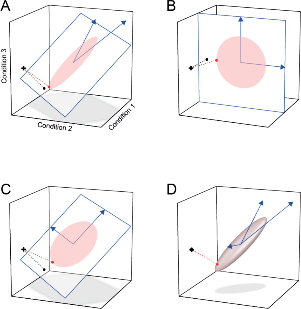 Representational models: A common framework for
