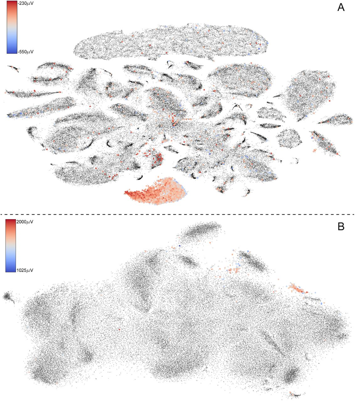 T-SNE visualization of large-scale neural recordings | bioRxiv