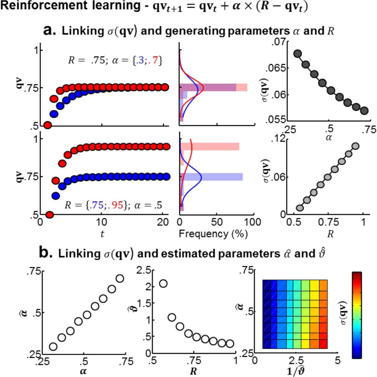 When are inter-individual brain-behavior correlations informative