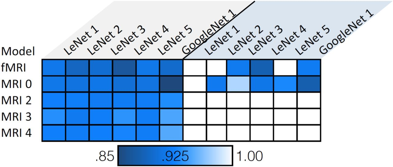 DeepAD: Alzheimer's Disease Classification via Deep