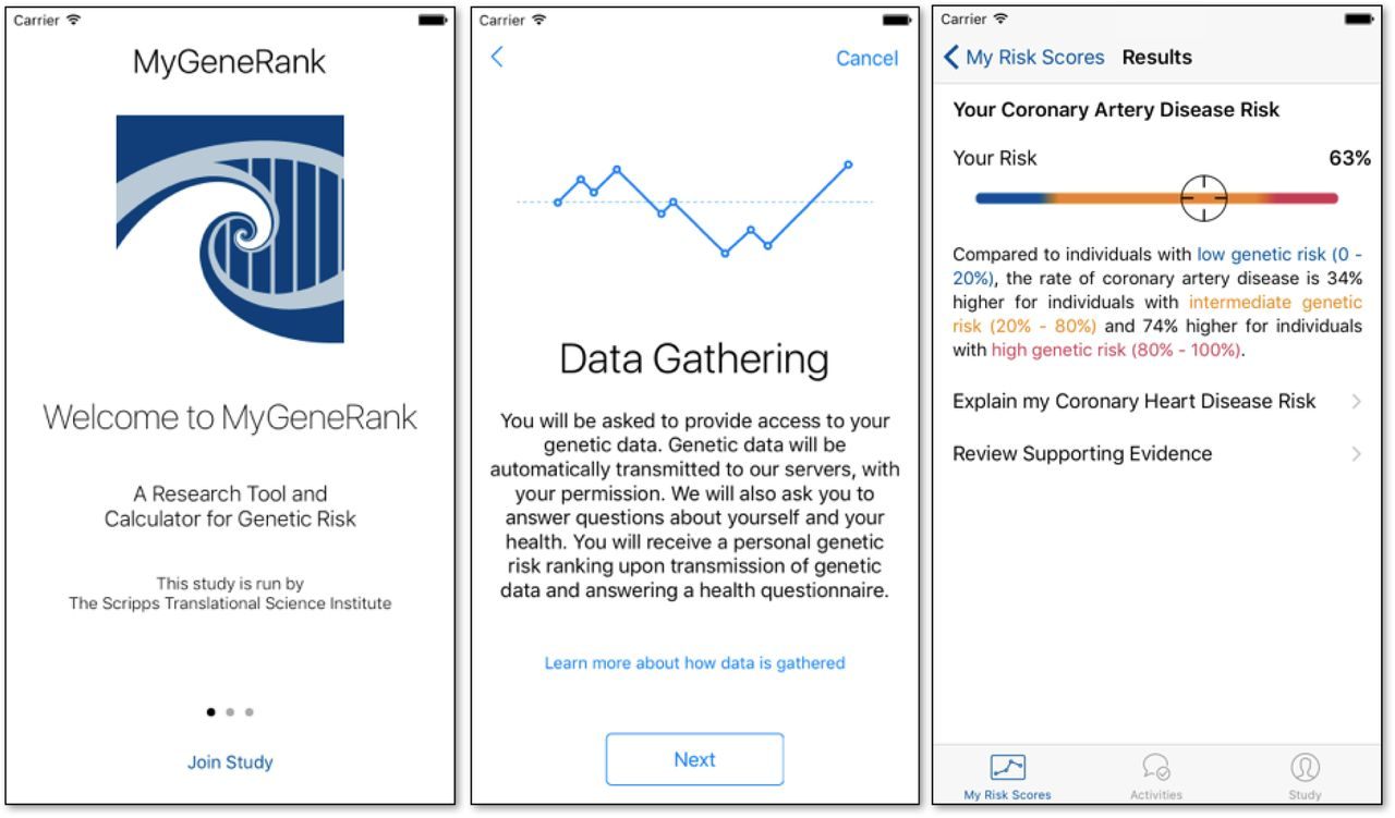 Moving Beyond Clinical Risk Scores with a Mobile App for the