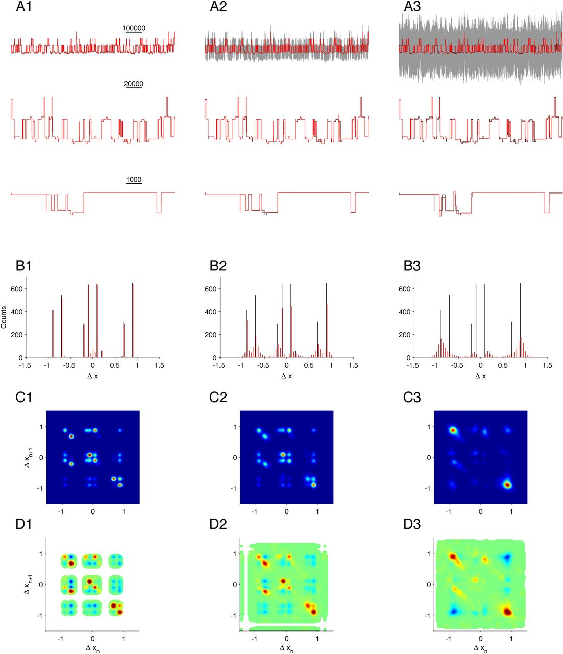 Unsupervised idealization of ion channel recordings by