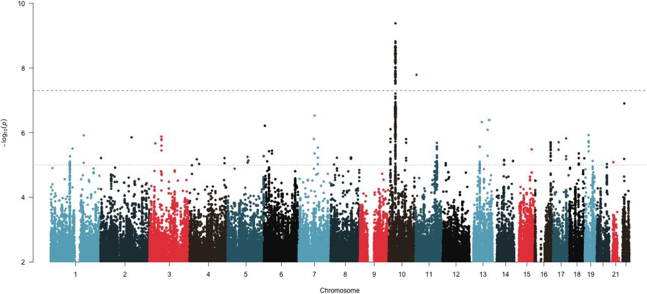 Genome-wide association study reveals genetic link between diarrhea