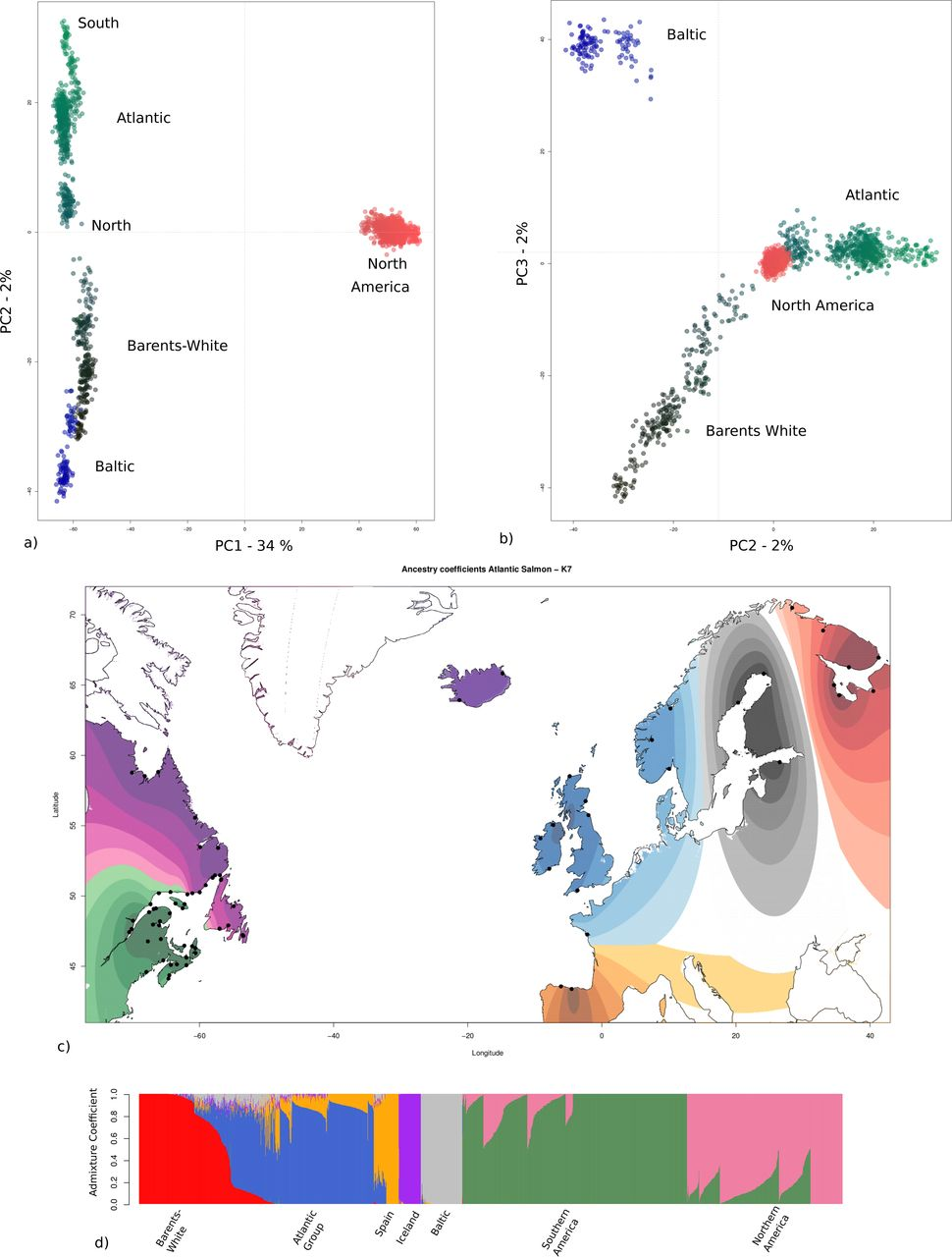 Reconstructing The Demographic History Of Atlantic Salmon Salmo Salar Across Its Distribution Range Using Approximate Bayesian Computations Biorxiv