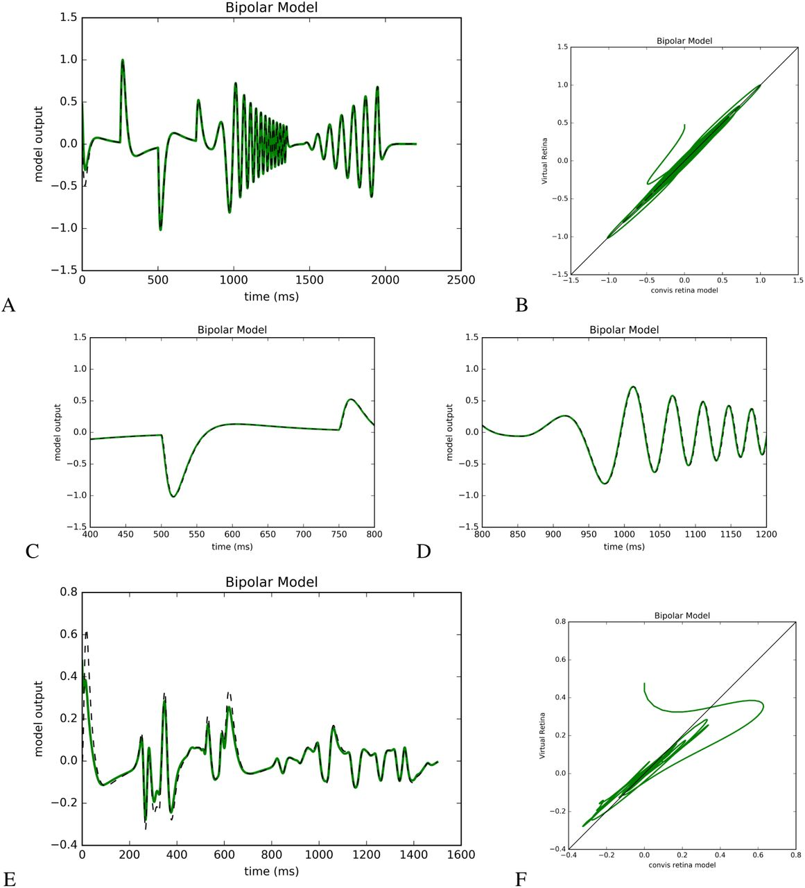 Convis: A Toolbox To Fit and Simulate Filter-based Models of Early