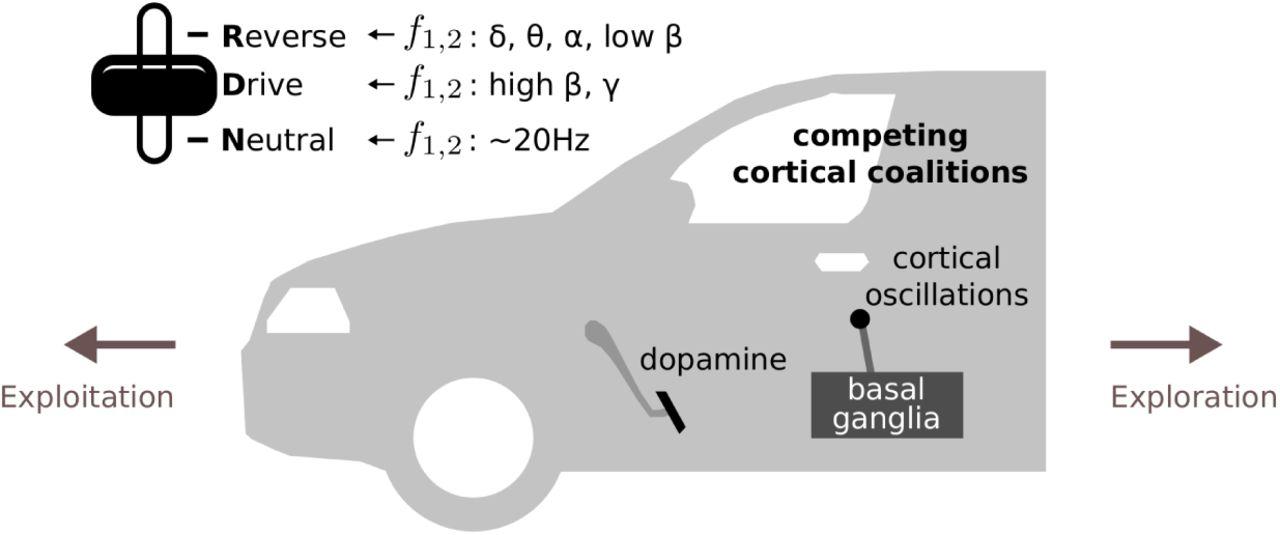 Dopamine Reset Reddit