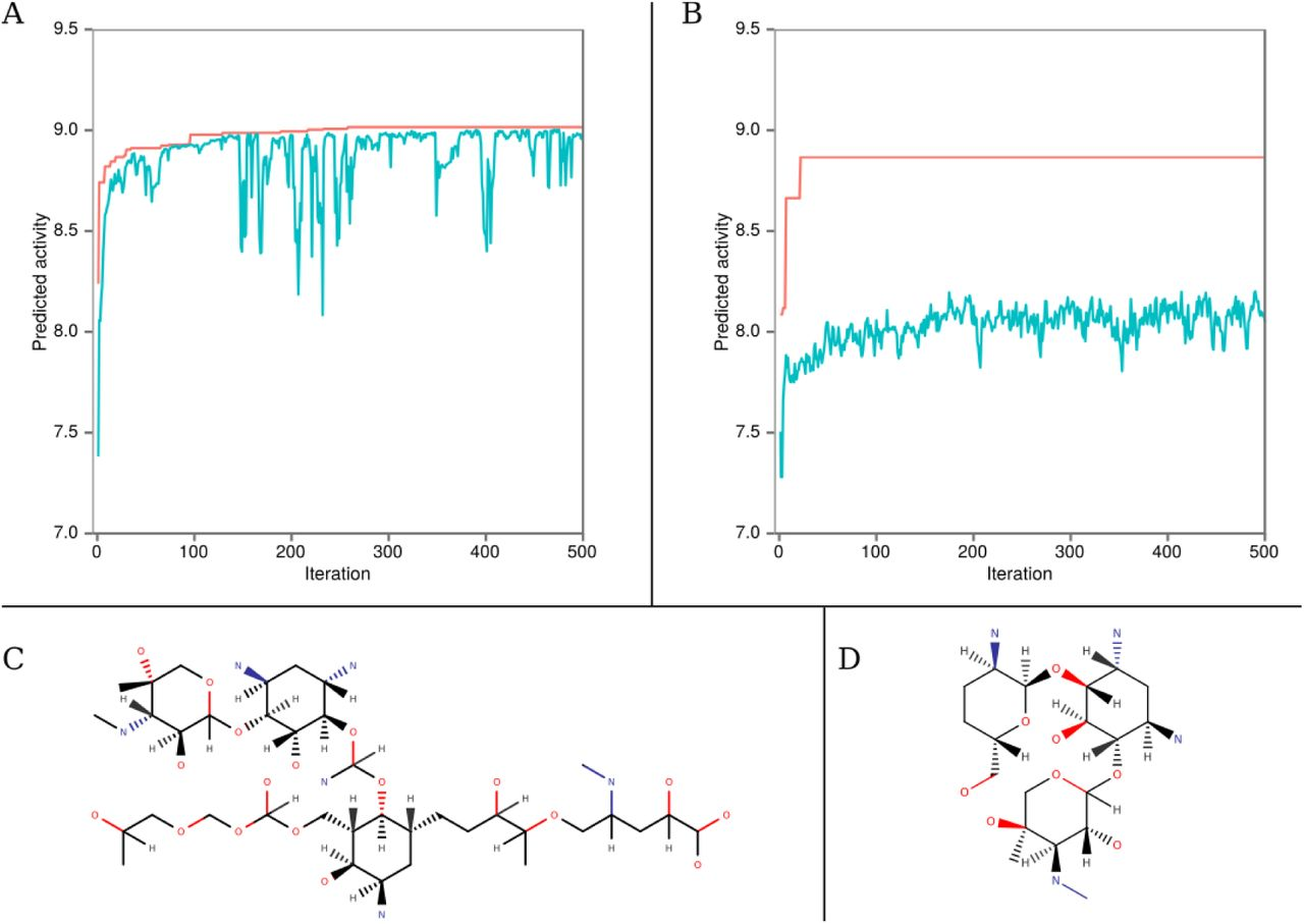 Molecular structures enumeration and virtual screening in