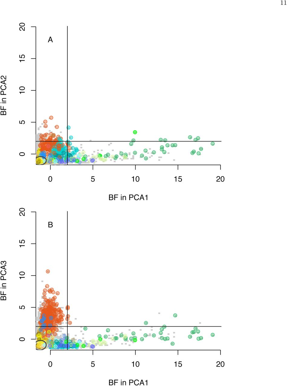 Modularity of genes involved in local adaptation to climate