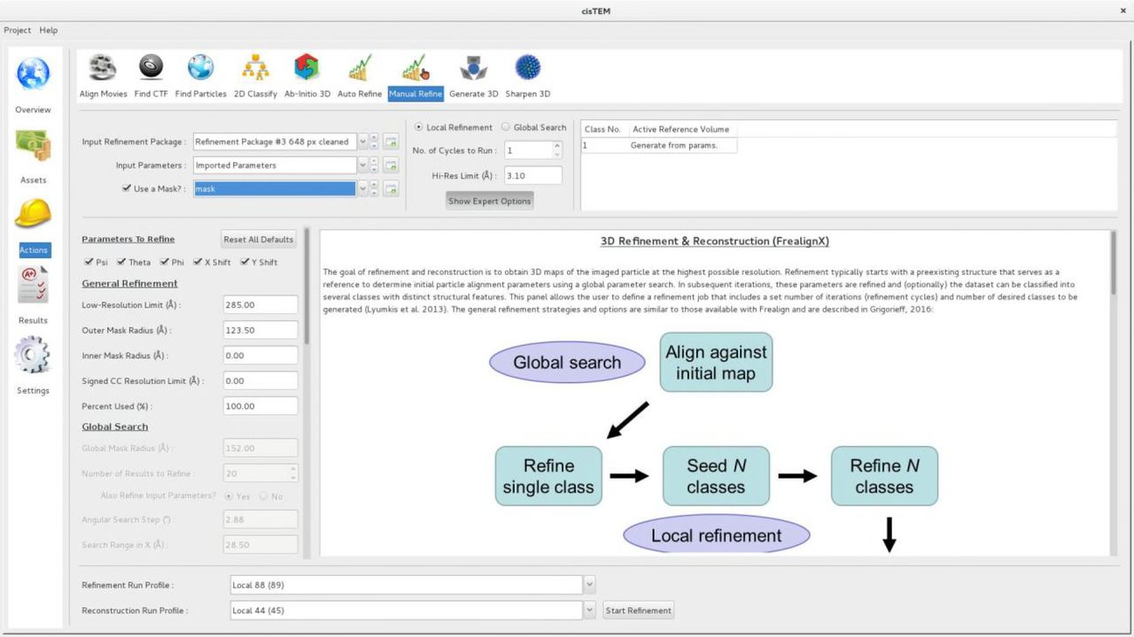 cisTEM: User-friendly software for single-particle image