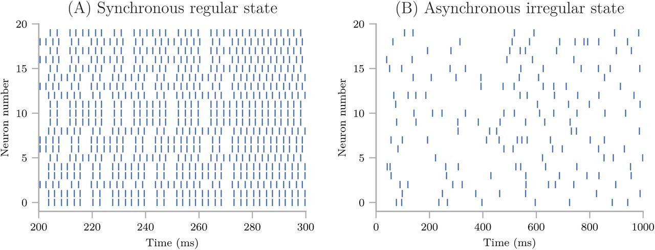 Uncertainpy: A Python toolbox for uncertainty quantification