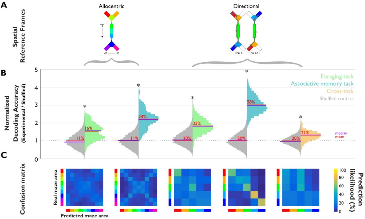 Confusion Chart Matlab 2017