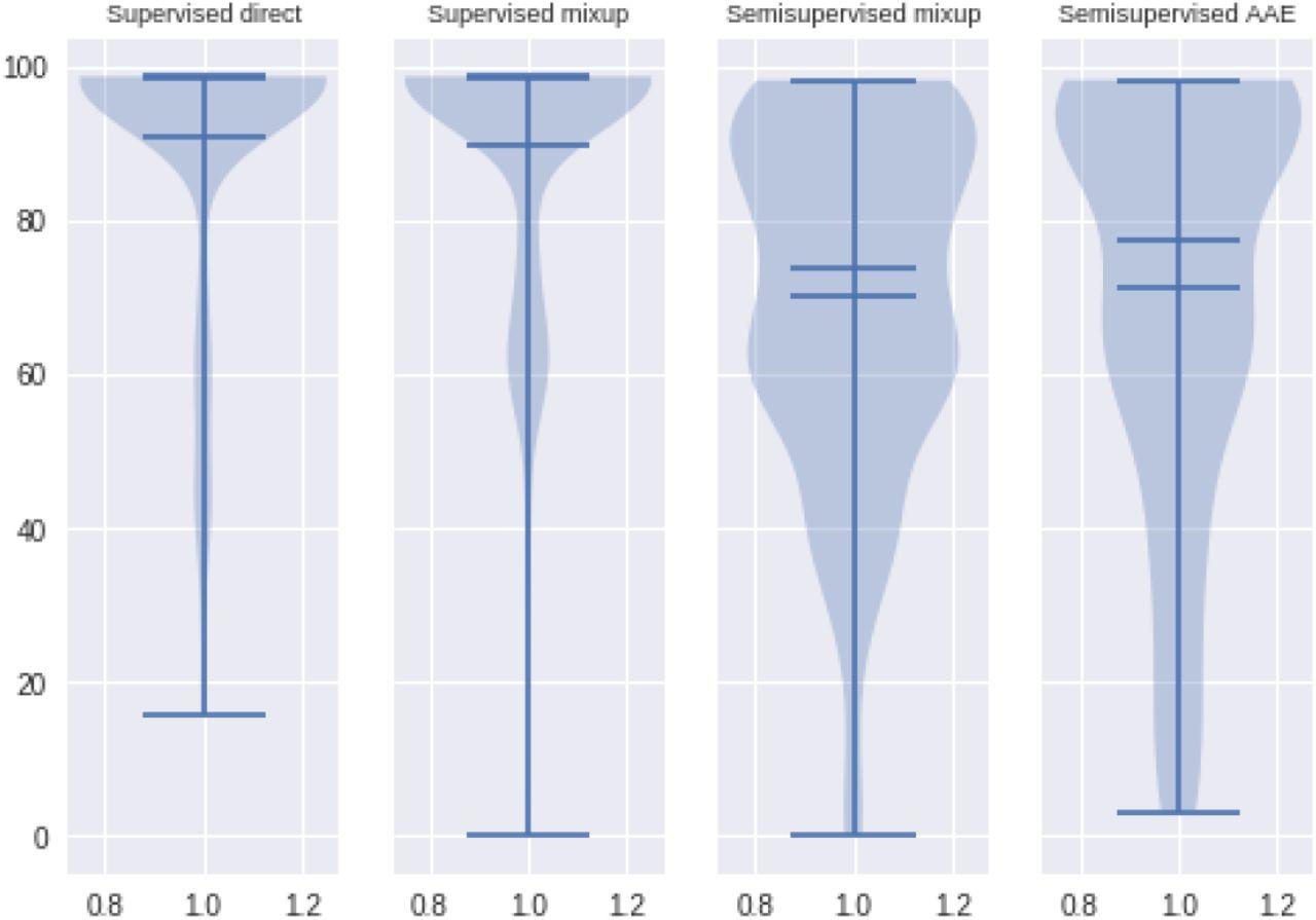 GenotypeTensors: Efficient Neural Network Genotype Callers