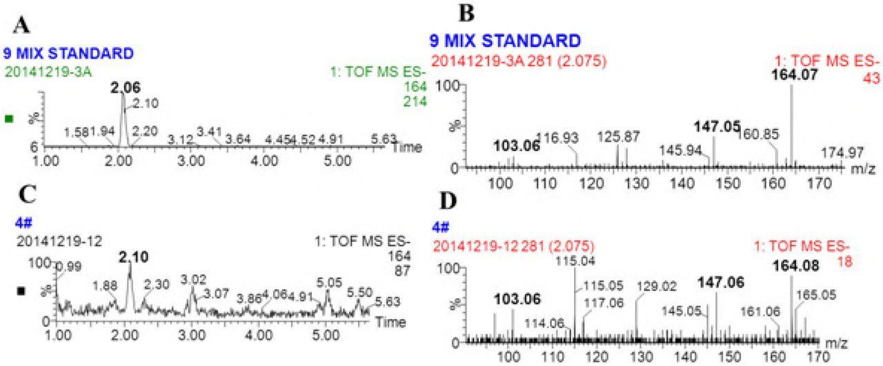 Verification of the phenylpropanoid pinoresinol biosynthetic