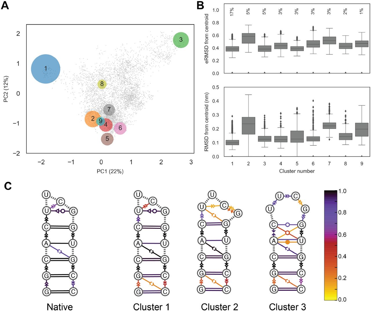 Barnaba: Software for Analysis of Nucleic Acids Structures and