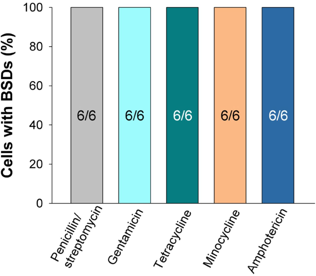 prednisolone acetate ophthalmic suspension usp price