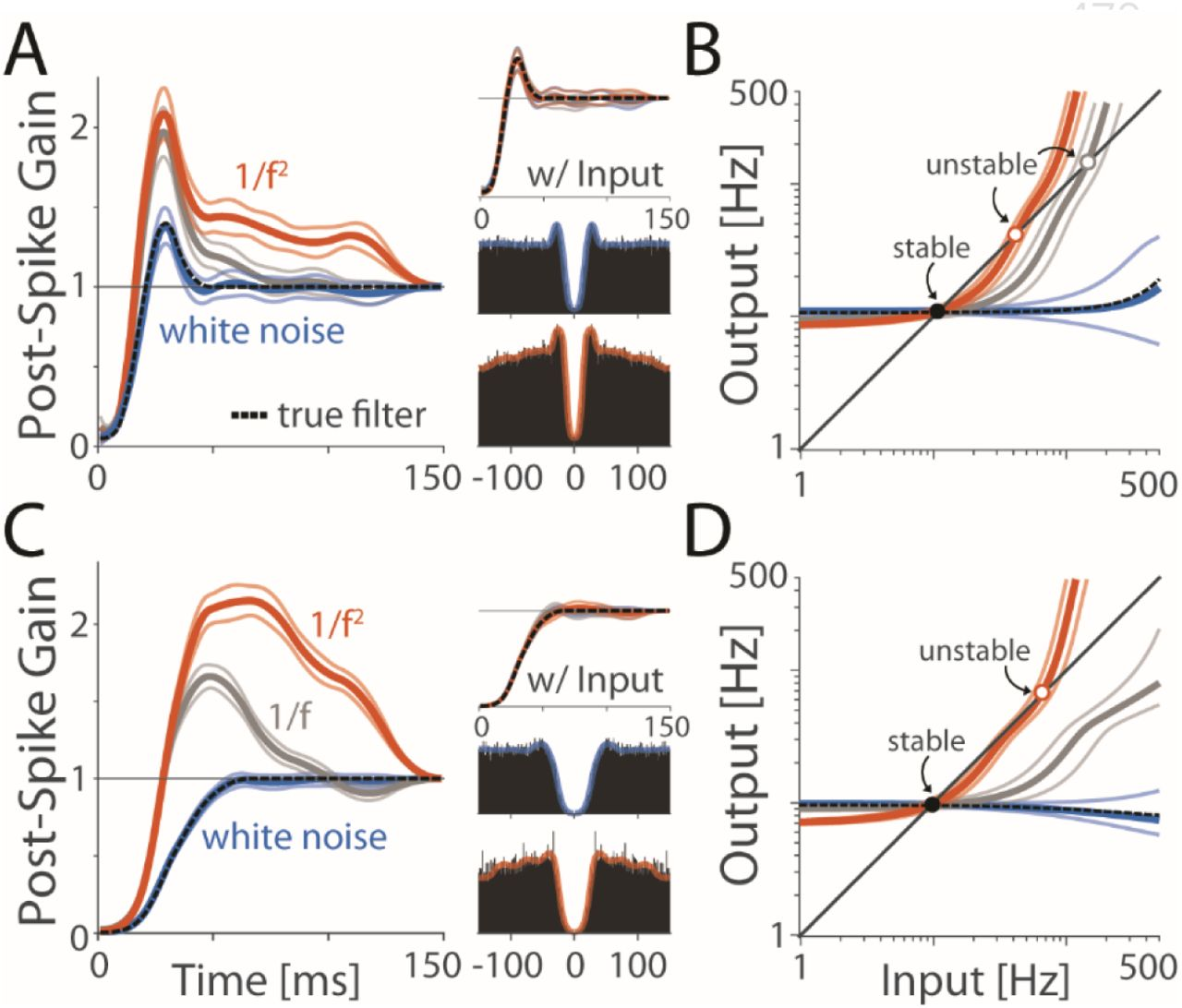 Omitted variable bias in GLMs of neural spiking activity