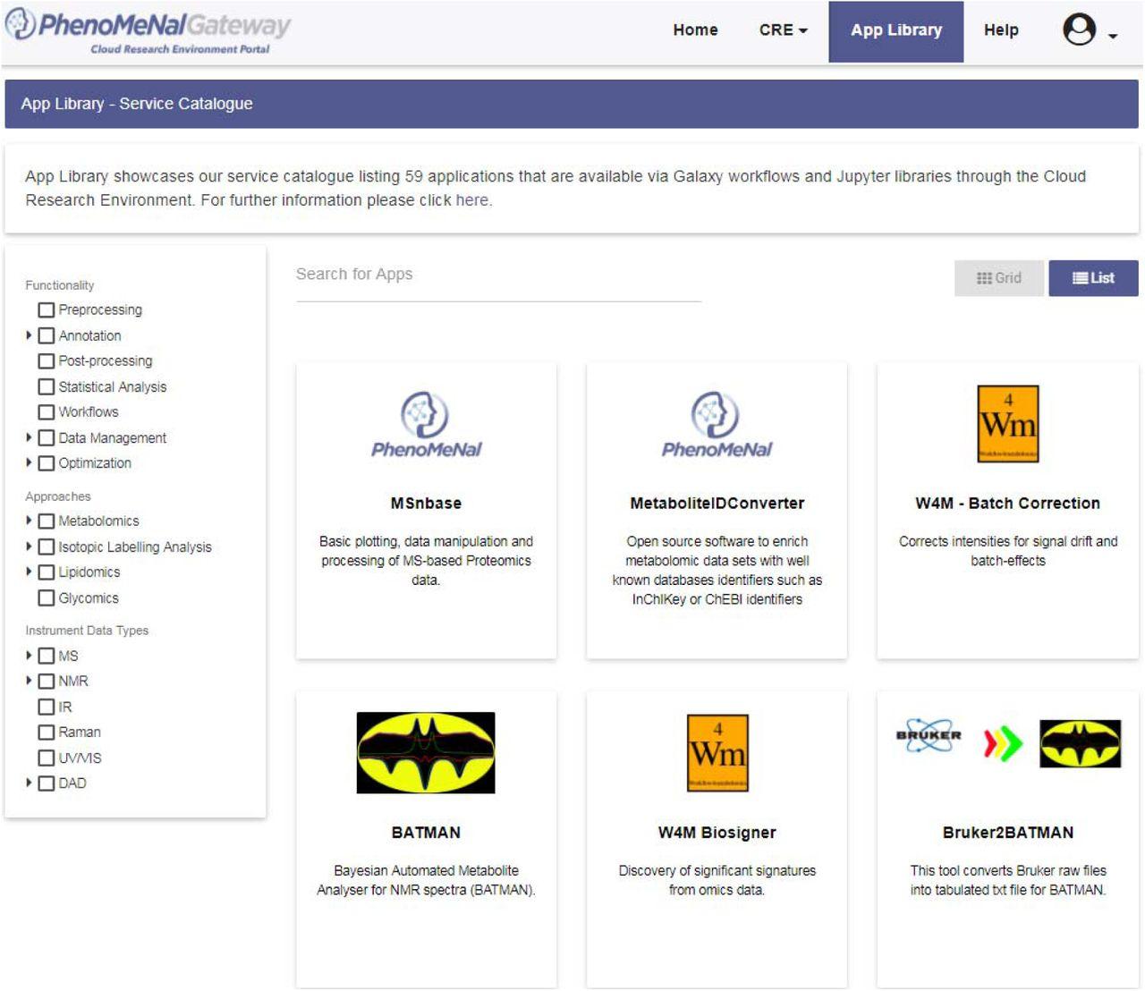 PhenoMeNal: Processing and analysis of Metabolomics data in