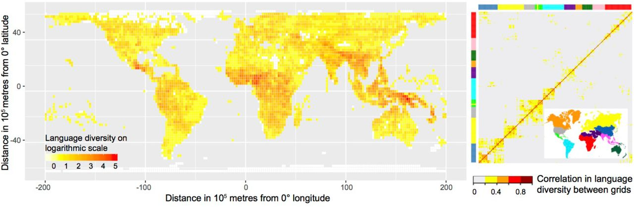 The ecological drivers of variation in global language