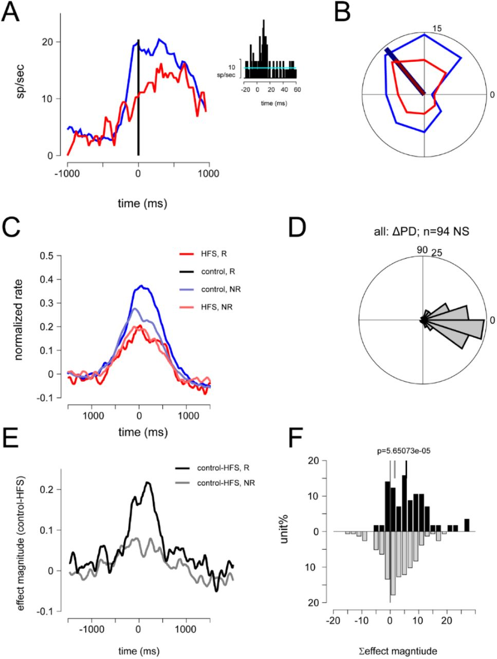 Reversible block of cerebellar outflow reveals cortical circuitry