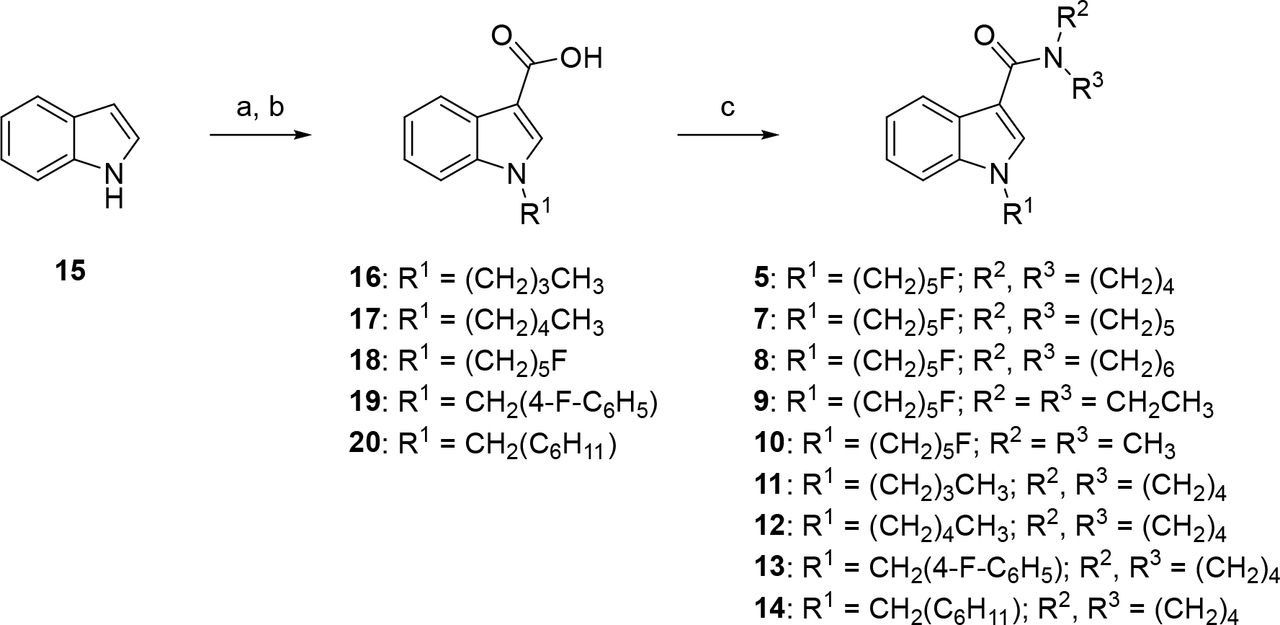 The chemistry and pharmacology of putative synthetic cannabinoid