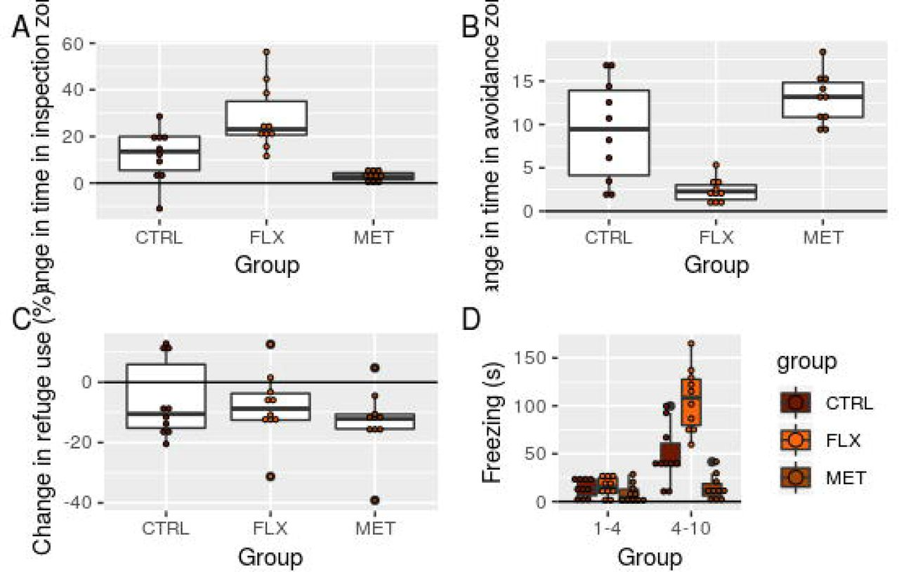 Conditional approach as cooperation in predator inspection