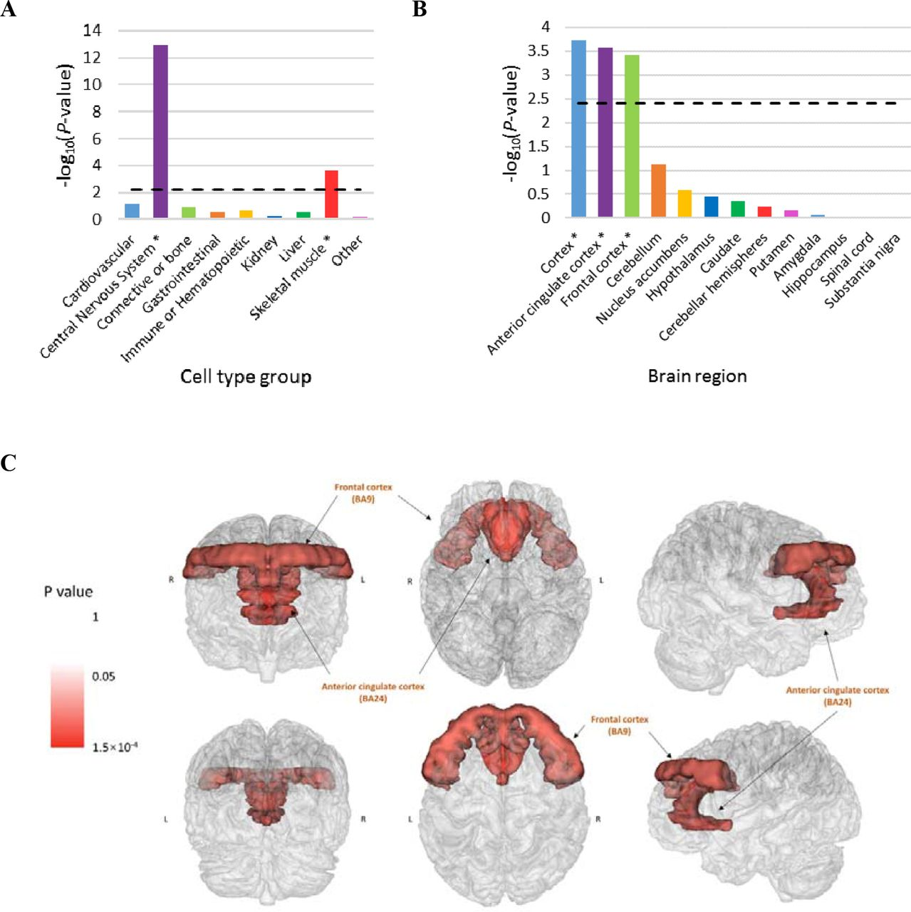 Genome-wide meta-ysis of depression in 807,553 individuals ... on
