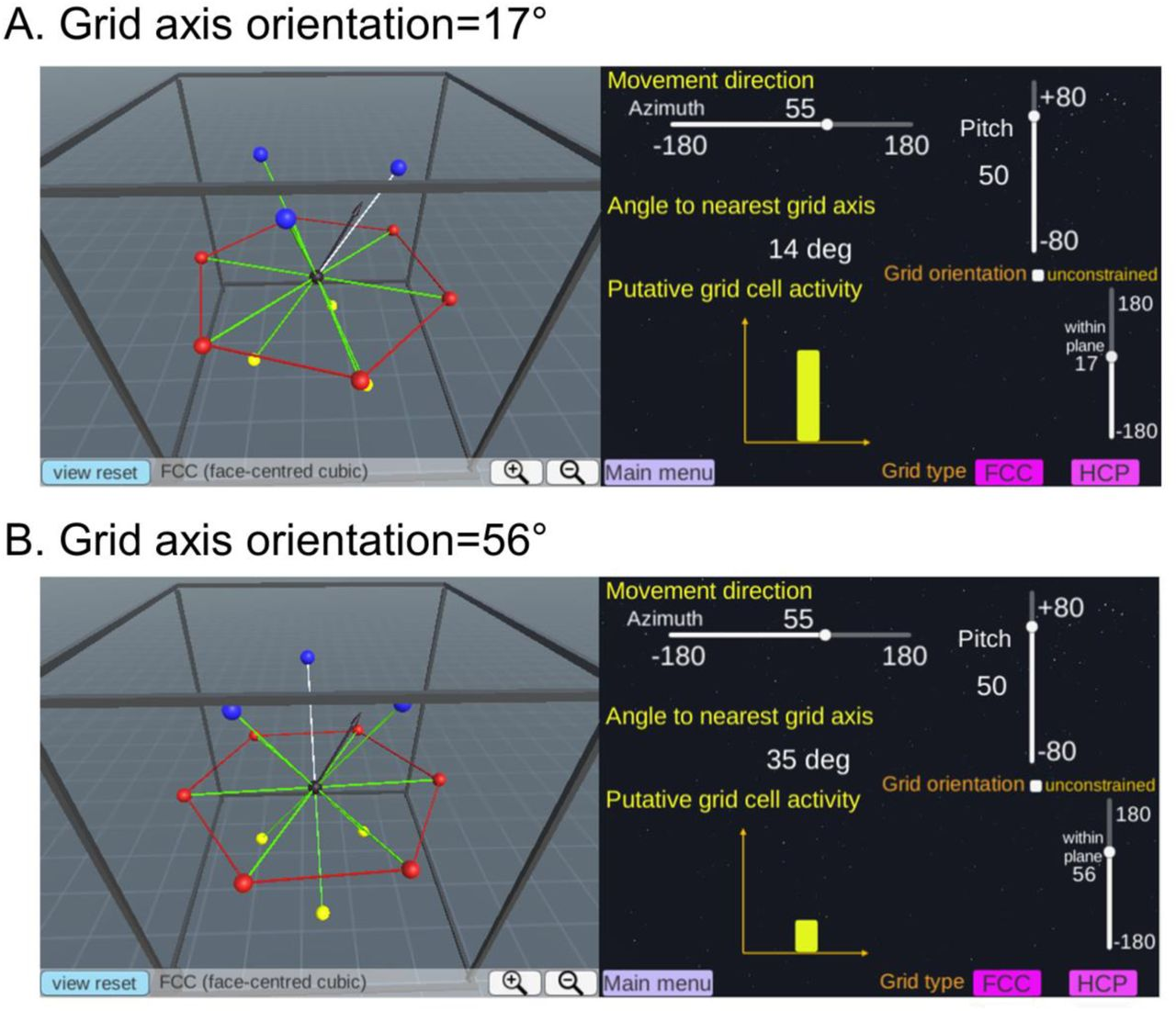 Can we study 3D grid codes non-invasively in the human brain