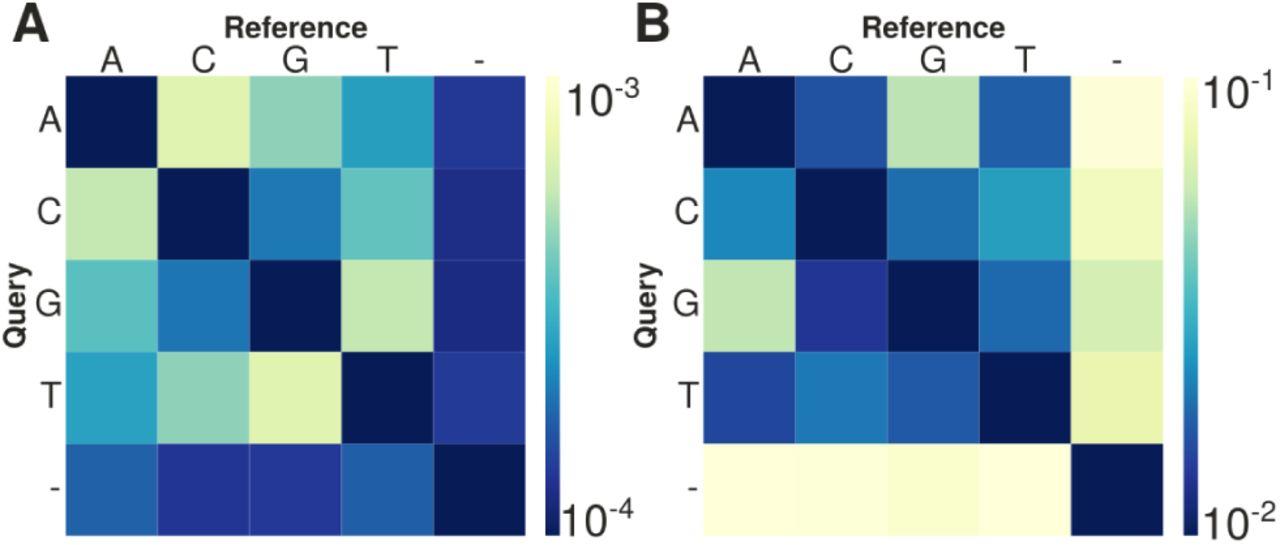 Resolving structural diversity of Carbapenemase-producing