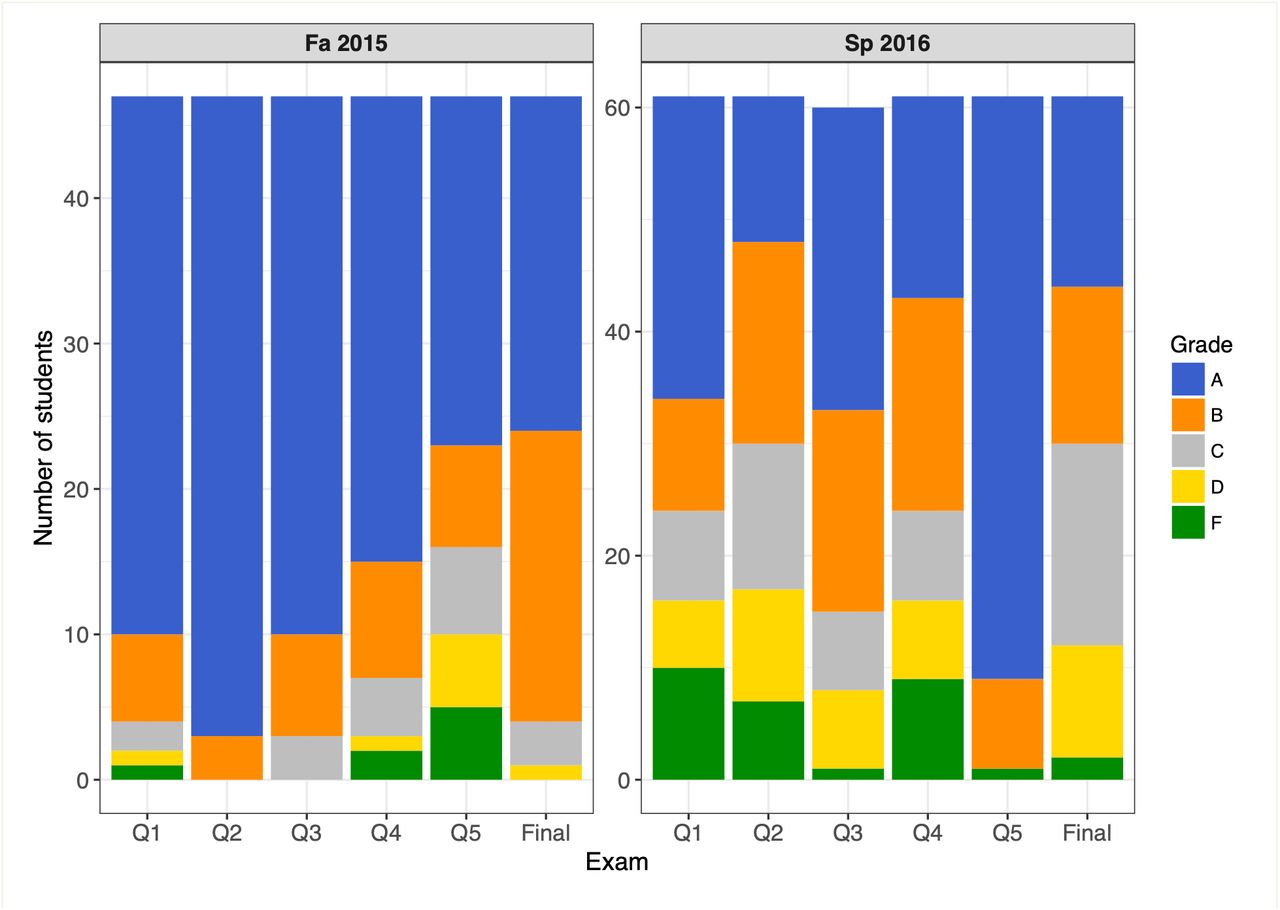 05e70d7f7 The CURE for Cultivating Fastidious Microbes | bioRxiv