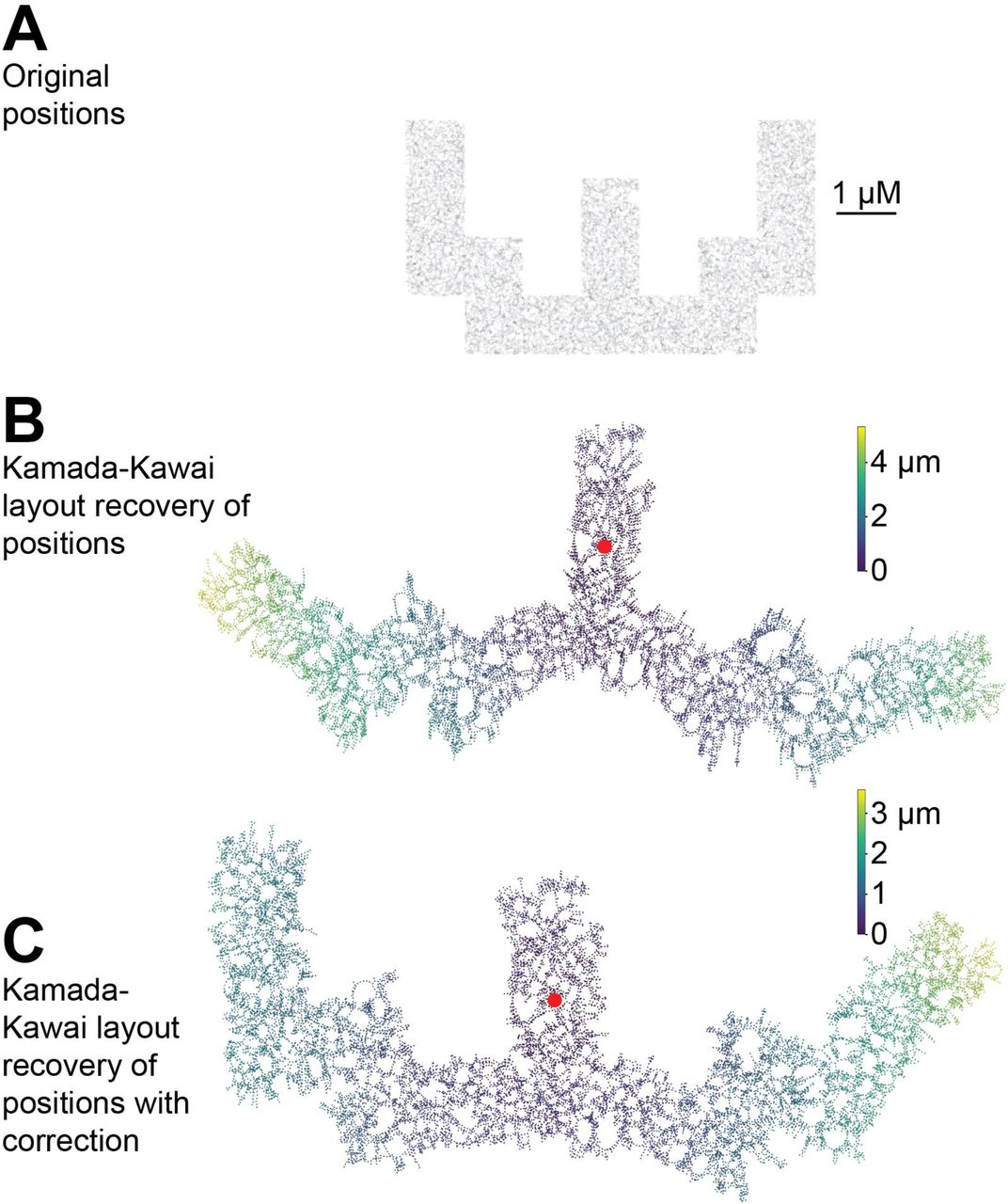 From Space to Sequence and Back Again: Iterative DNA Proximity