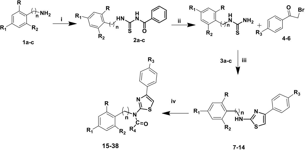 Synthesis, SAR and Docking Studies of Substituted Aryl