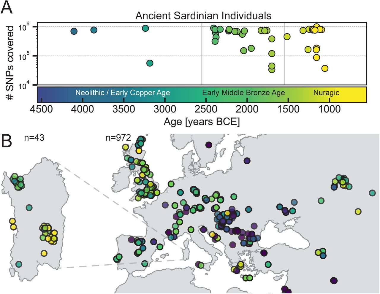 Population history from the Neolithic to present on the
