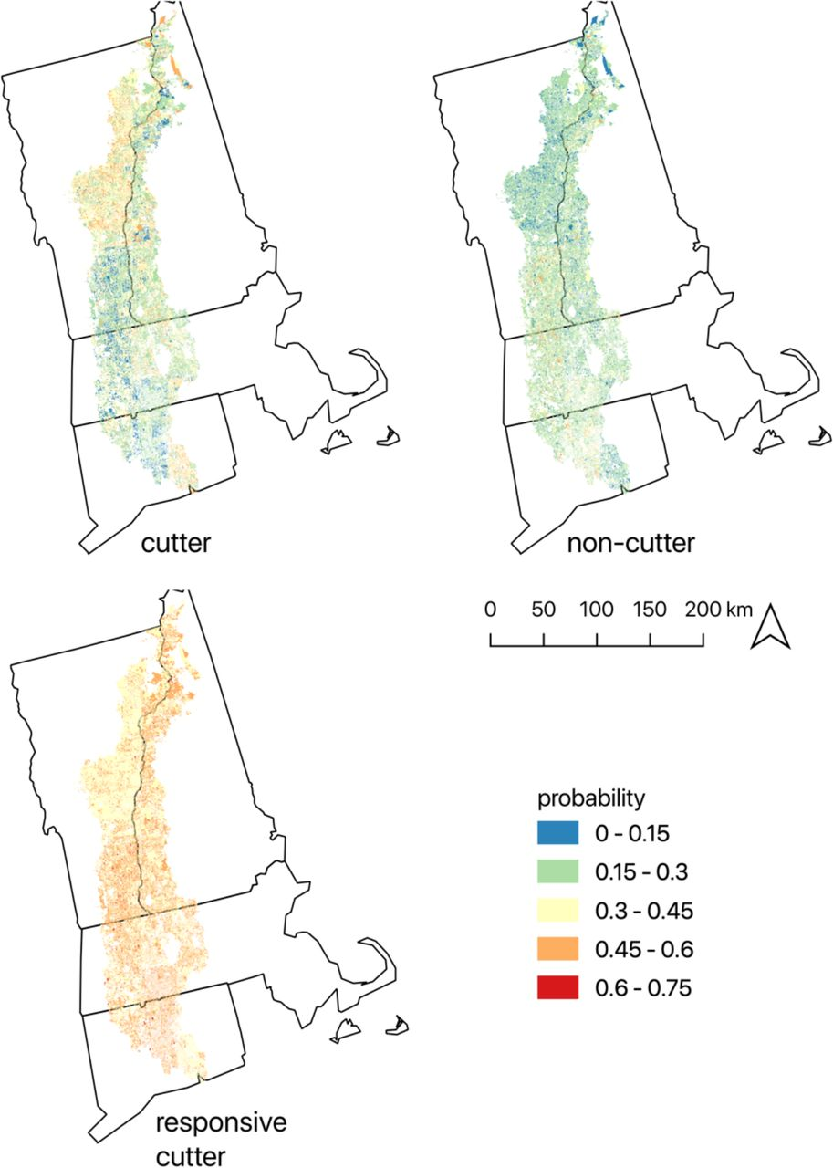 Landowner Functional Types to Characterize Response to