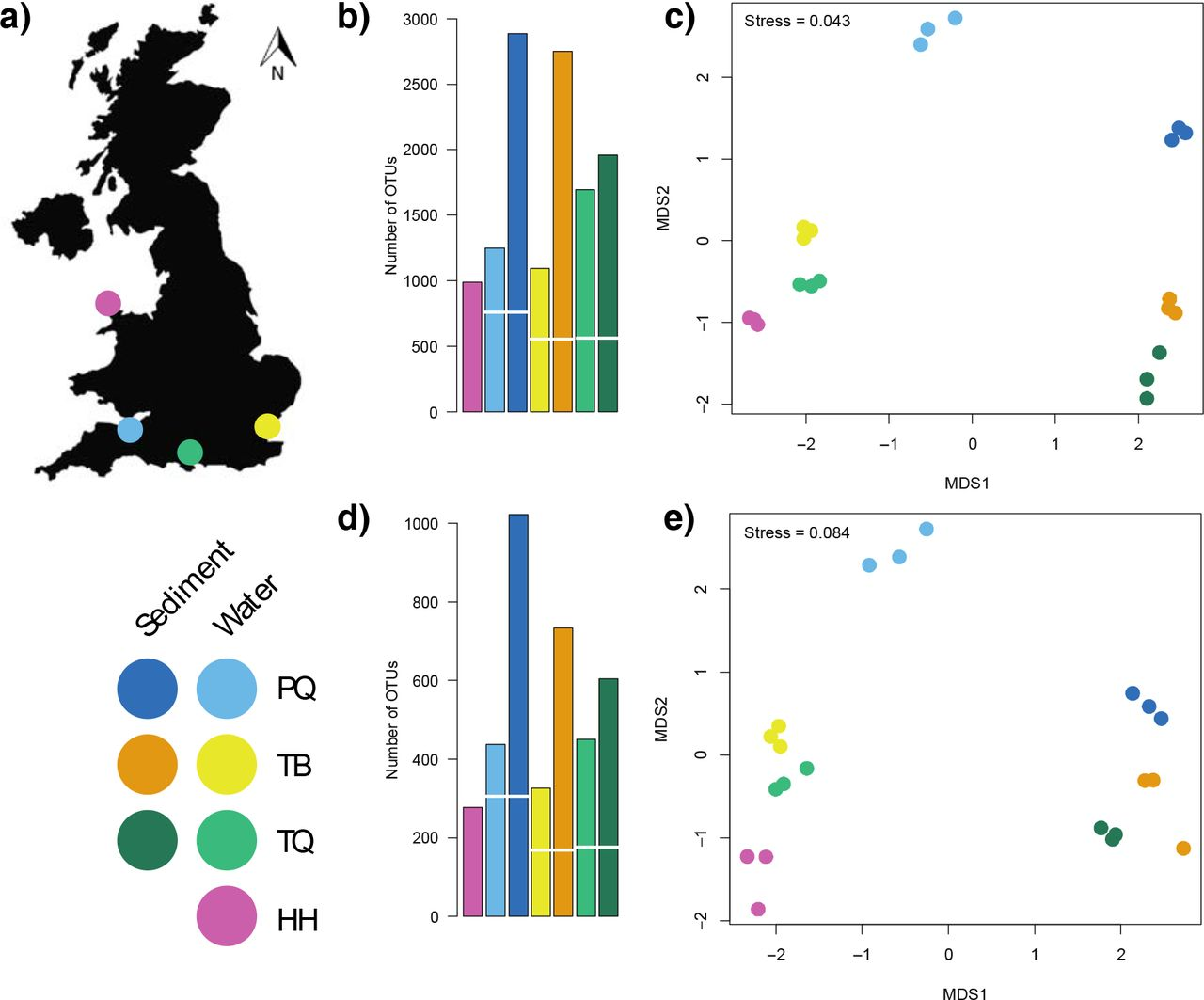 Detection of introduced and resident marine species using