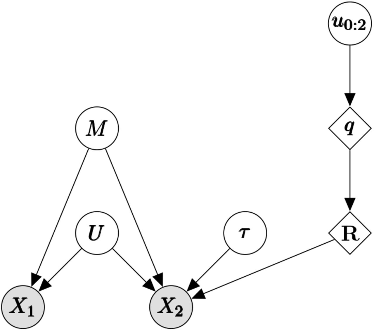A Probabilistic Programming Approach to Protein Structure