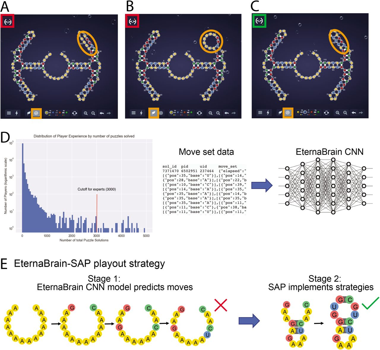 EternaBrain: Automated RNA design through move sets and