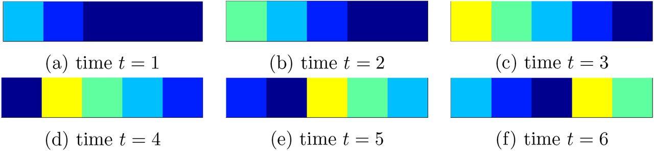 Cell-to-cell Mathematical modeling of arrhythmia phenomena