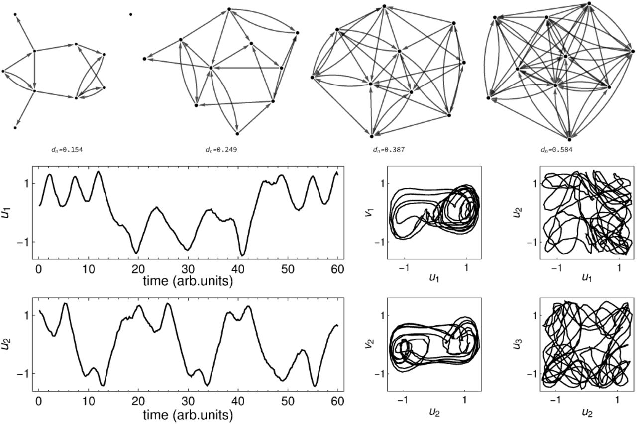 Echo State Network models for nonlinear Granger causality