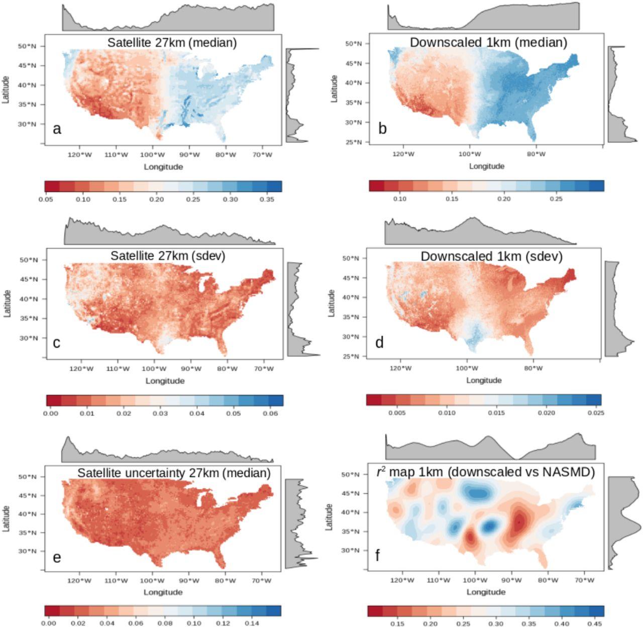 Downscaling Satellite Soil Moisture using Geomorphometry and ...