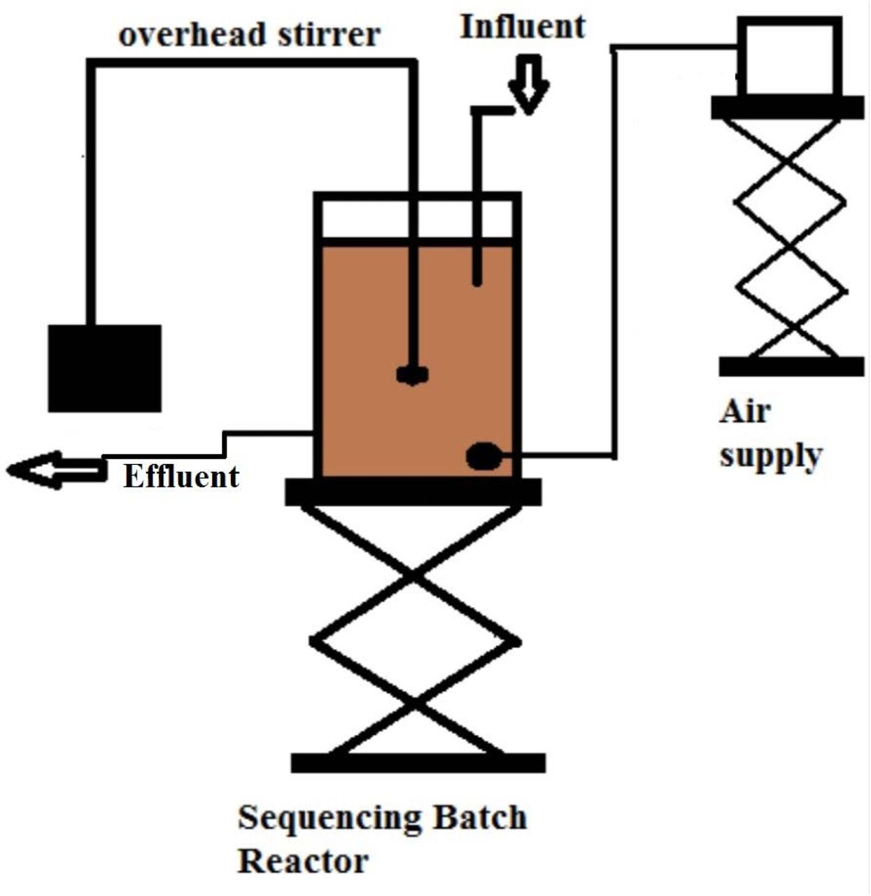 Treatment of Mixed Azo Dyes in an Aerobic Sequential Batch Reactor
