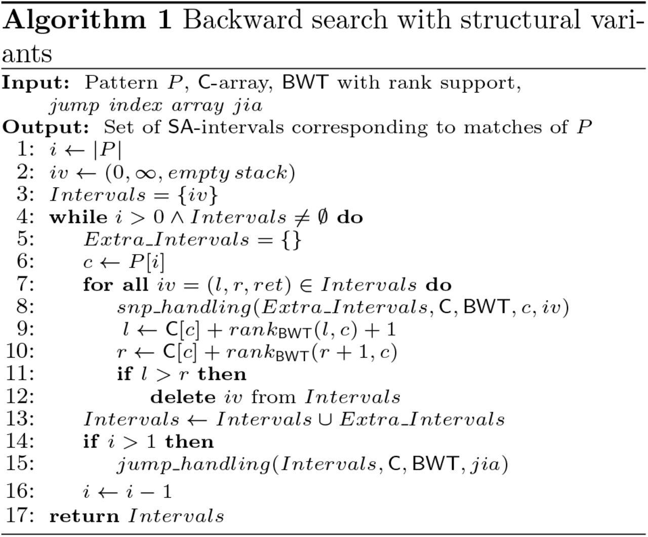 Shortest Substring Problem