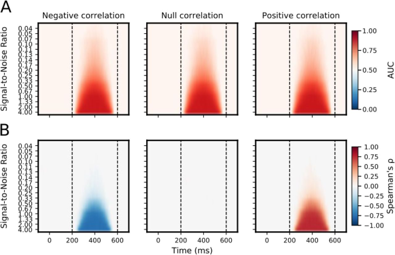 Humans can efficiently look for but not select multiple