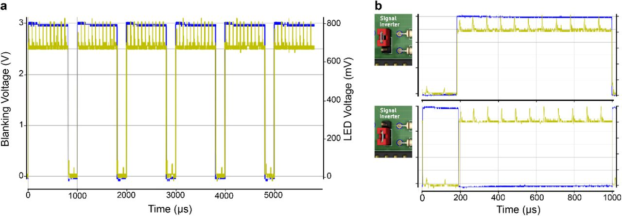 Led Zappelin An Open Source Led Controller For Arbitrary Spectrum Visual Stimulation And Optogenetics During 2 Photon Imaging Biorxiv